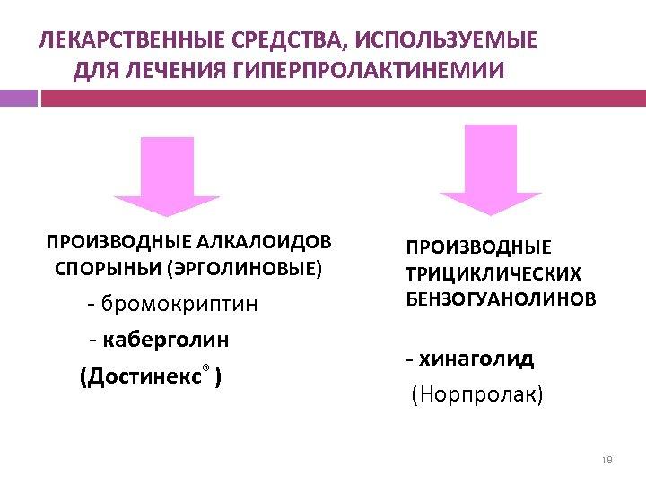 ЛЕКАРСТВЕННЫЕ СРЕДСТВА, ИСПОЛЬЗУЕМЫЕ ДЛЯ ЛЕЧЕНИЯ ГИПЕРПРОЛАКТИНЕМИИ ПРОИЗВОДНЫЕ АЛКАЛОИДОВ СПОРЫНЬИ (ЭРГОЛИНОВЫЕ) - бромокриптин - каберголин
