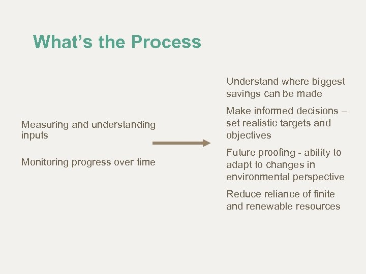 What's the Process Understand where biggest savings can be made Measuring and understanding inputs