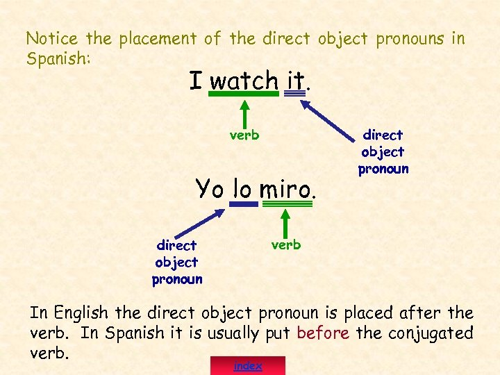 Notice the placement of the direct object pronouns in Spanish: I watch it. verb