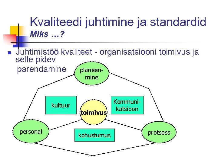 Kvaliteedi juhtimine ja standardid Miks …? n Juhtimistöö kvaliteet - organisatsiooni toimivus ja selle