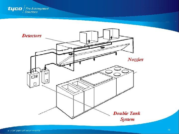 Detectors Nozzles Double Tank System 19