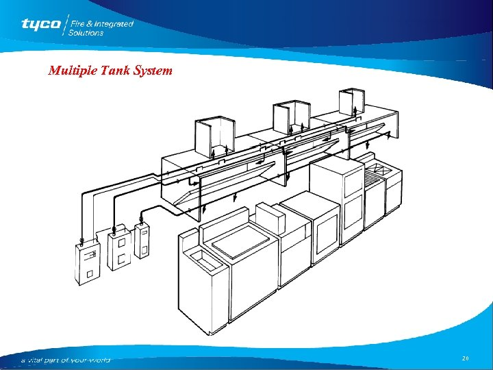 Multiple Tank System 20