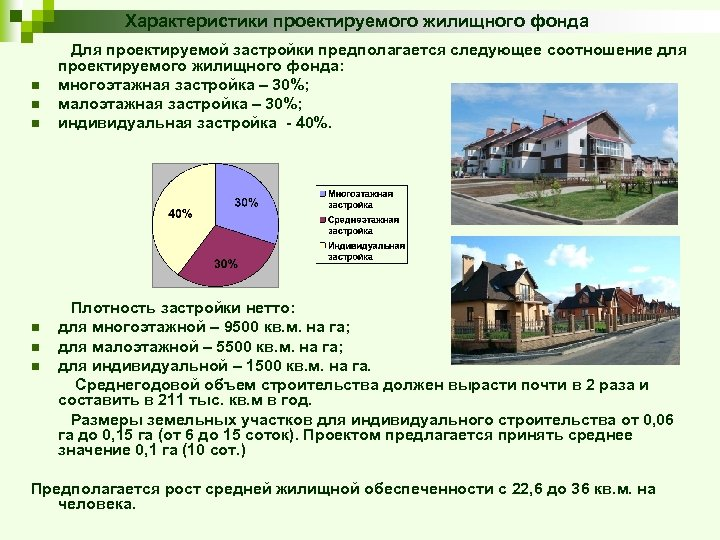 Характеристики проектируемого жилищного фонда Для проектируемой застройки предполагается следующее соотношение для проектируемого жилищного фонда: