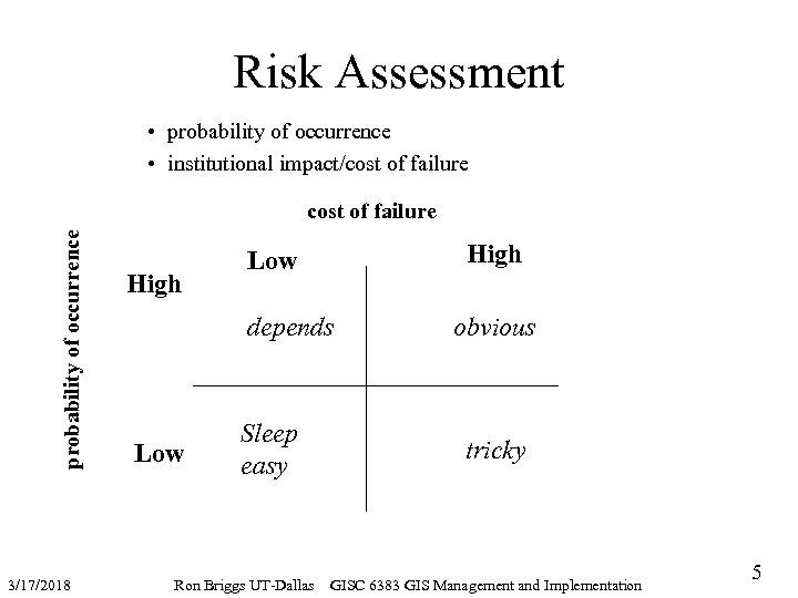 Risk Assessment • probability of occurrence • institutional impact/cost of failure probability of occurrence