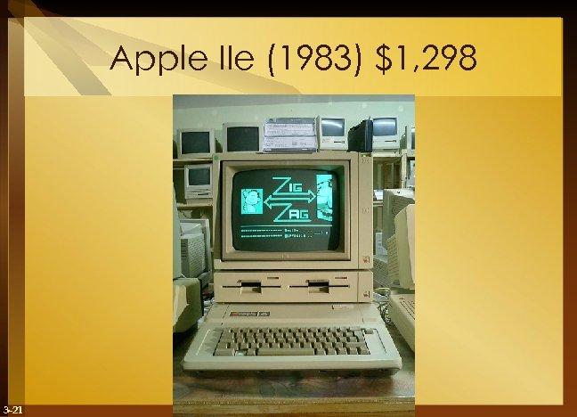 Apple IIe (1983) $1, 298 3 -21