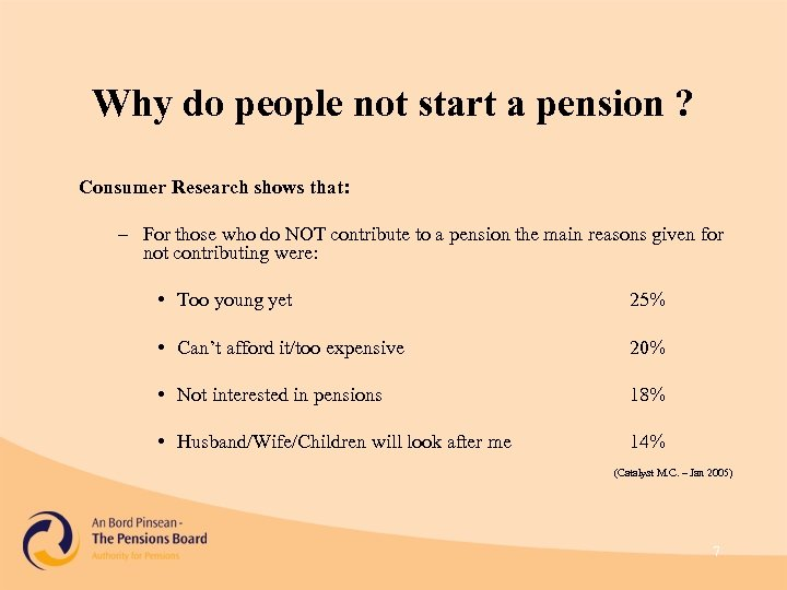 Why do people not start a pension ? Consumer Research shows that: – For