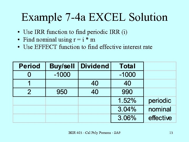 Example 7 -4 a EXCEL Solution • Use IRR function to find periodic IRR