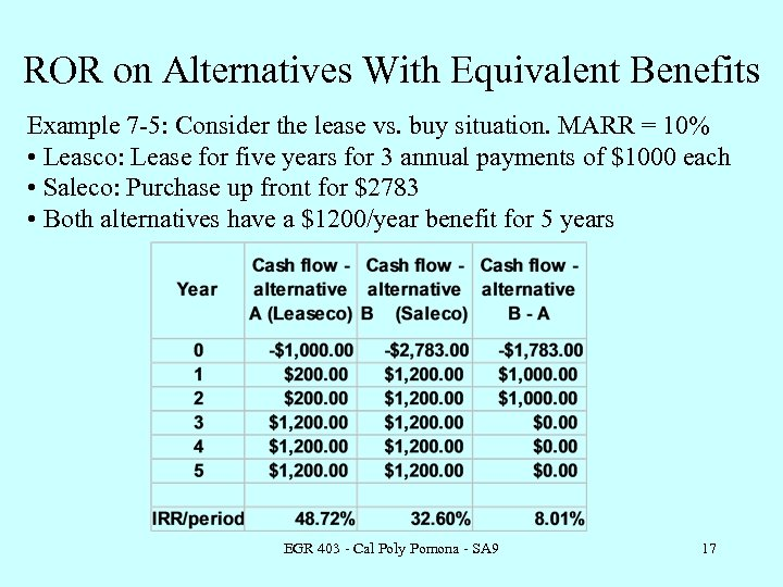 ROR on Alternatives With Equivalent Benefits Example 7 -5: Consider the lease vs. buy