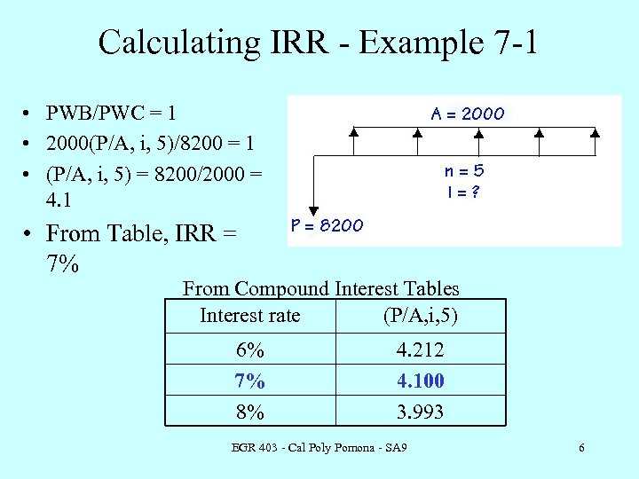 Calculating IRR - Example 7 -1 • PWB/PWC = 1 • 2000(P/A, i, 5)/8200