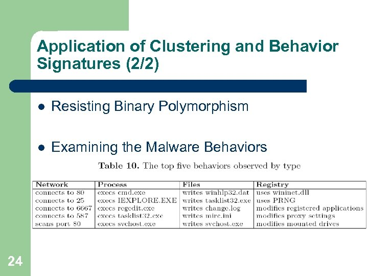 Application of Clustering and Behavior Signatures (2/2) l l 24 Resisting Binary Polymorphism Examining