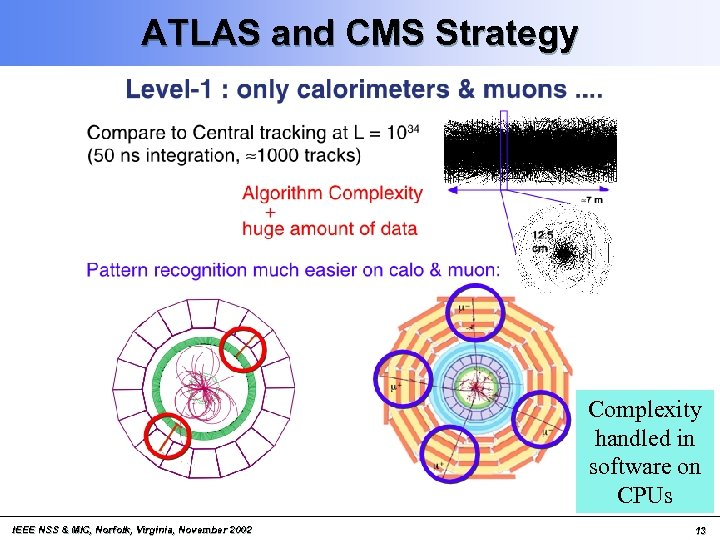 ATLAS and CMS Strategy Complexity handled in software on CPUs IEEE NSS & MIC,