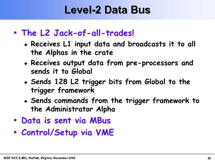Level-2 Data Bus IEEE NSS & MIC, Norfolk, Virginia, November 2002 29