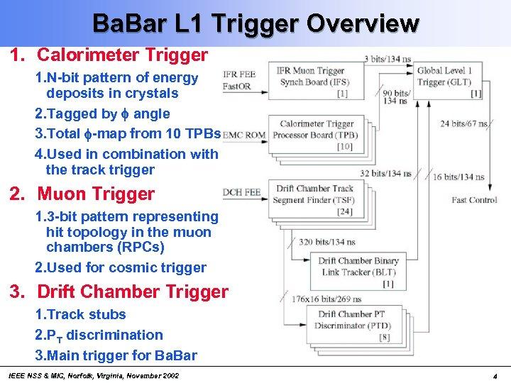 Ba. Bar L 1 Trigger Overview 1. Calorimeter Trigger 1. N-bit pattern of energy