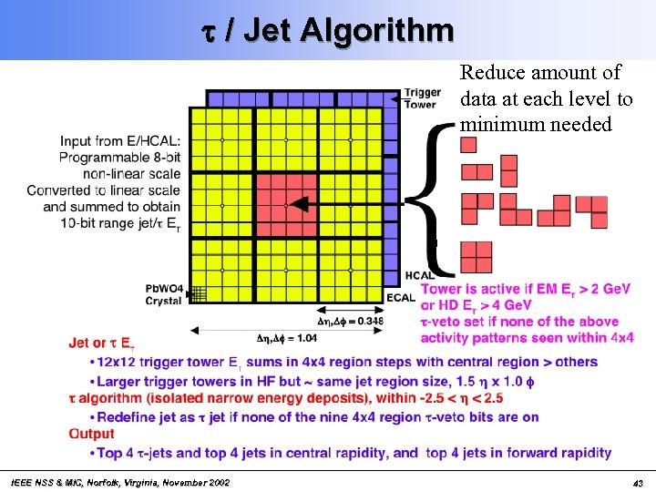 t / Jet Algorithm Reduce amount of data at each level to minimum needed