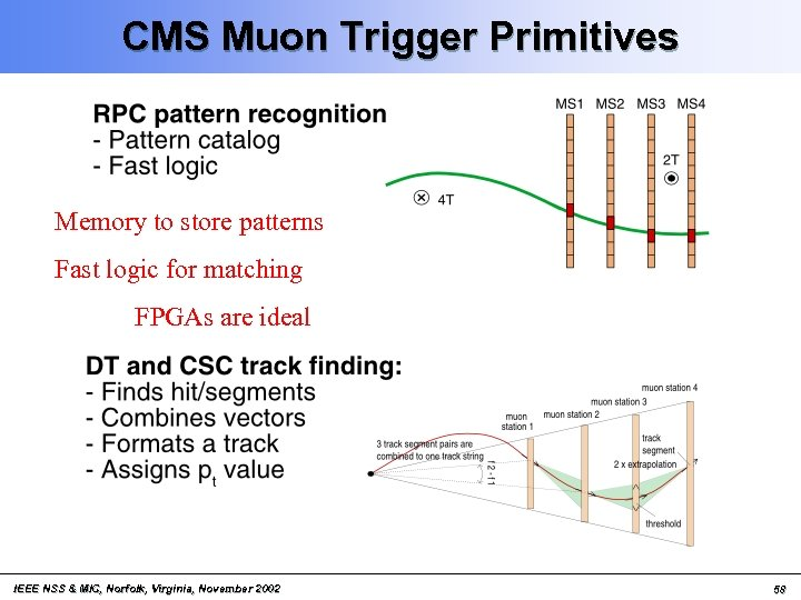 CMS Muon Trigger Primitives Memory to store patterns Fast logic for matching FPGAs are
