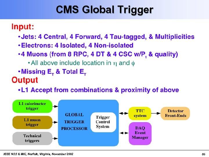 CMS Global Trigger IEEE NSS & MIC, Norfolk, Virginia, November 2002 60