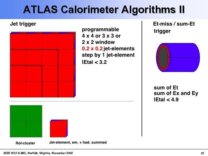 ATLAS Calorimeter Algorithms II IEEE NSS & MIC, Norfolk, Virginia, November 2002 63