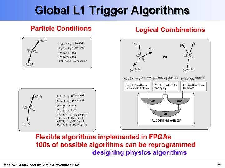 Global L 1 Trigger Algorithms IEEE NSS & MIC, Norfolk, Virginia, November 2002 71