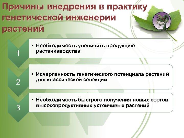 Причины внедрения в практику генетической инженерии растений 1 2 3 • Необходимость увеличить продукцию