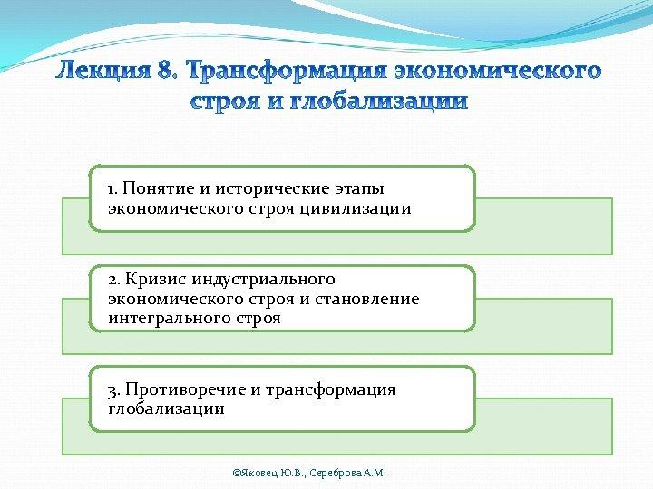 1. Понятие и исторические этапы экономического строя цивилизации 2. Кризис индустриального экономического строя и