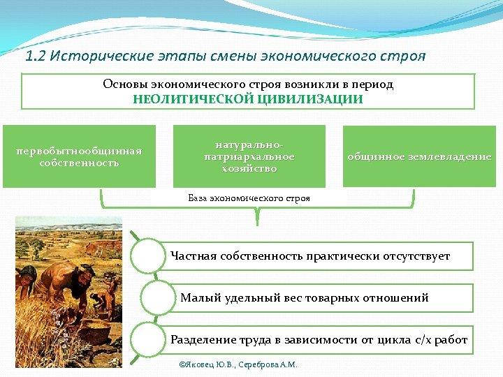 1. 2 Исторические этапы смены экономического строя Основы экономического строя возникли в период НЕОЛИТИЧЕСКОЙ