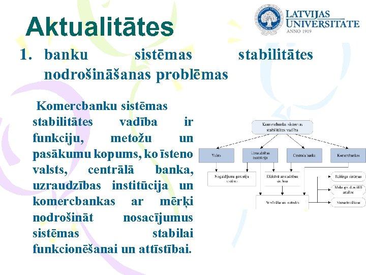 Aktualitātes 1. banku sistēmas stabilitātes nodrošināšanas problēmas Komercbanku sistēmas stabilitātes vadība ir funkciju, metožu
