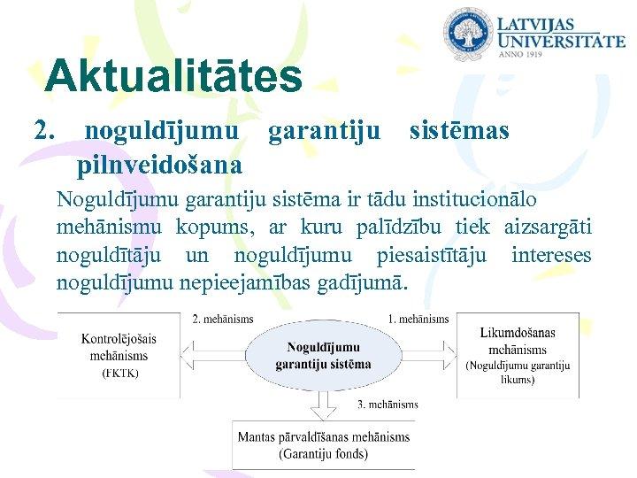 Aktualitātes 2. noguldījumu garantiju sistēmas pilnveidošana Noguldījumu garantiju sistēma ir tādu institucionālo mehānismu kopums,