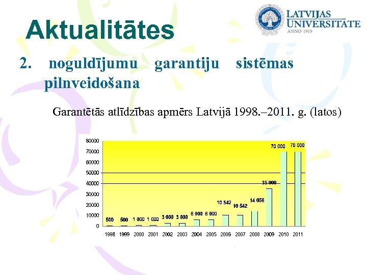 Aktualitātes 2. noguldījumu garantiju sistēmas pilnveidošana Garantētās atlīdzības apmērs Latvijā 1998. – 2011. g.