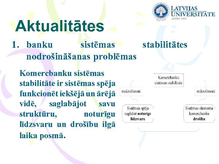 Aktualitātes 1. banku sistēmas stabilitātes nodrošināšanas problēmas Komercbanku sistēmas stabilitāte ir sistēmas spēja funkcionēt