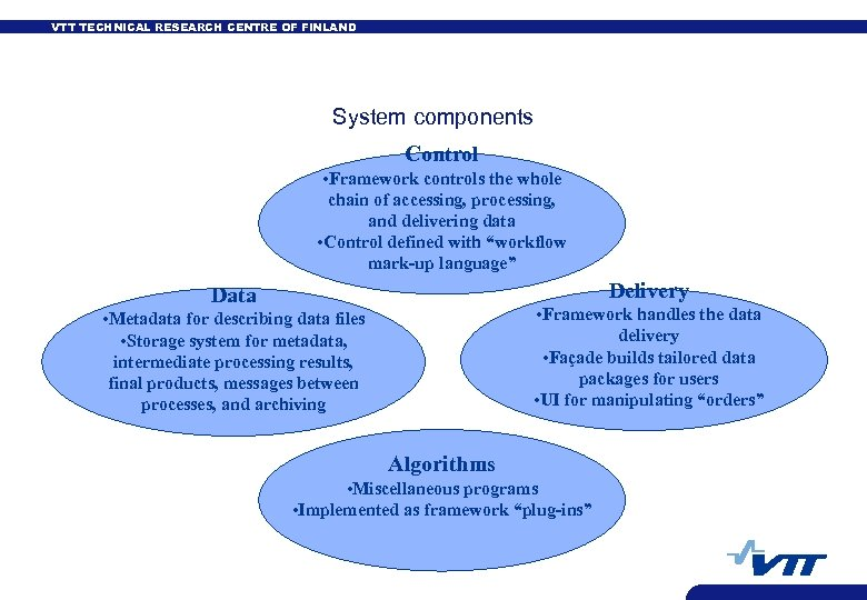 VTT TECHNICAL RESEARCH CENTRE OF FINLAND System components Control • Framework controls the whole