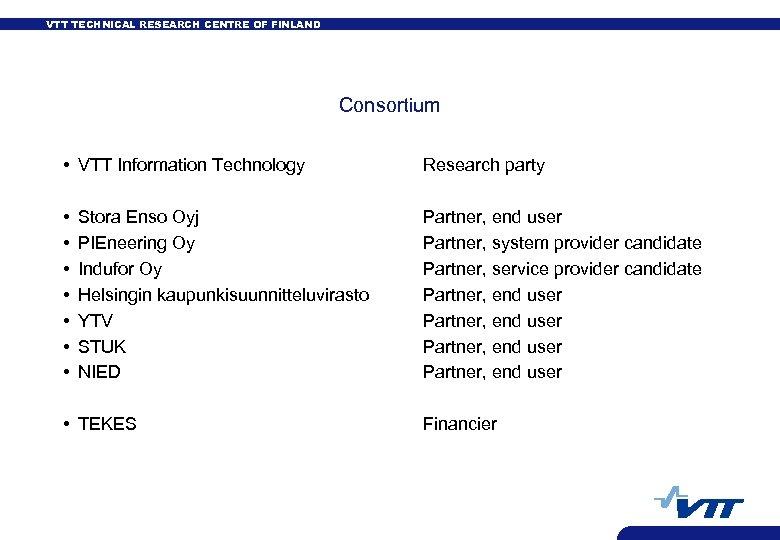 VTT TECHNICAL RESEARCH CENTRE OF FINLAND Consortium • VTT Information Technology Research party •