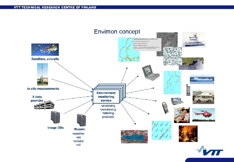 VTT TECHNICAL RESEARCH CENTRE OF FINLAND Envimon concept