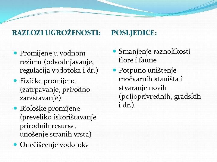 RAZLOZI UGROŽENOSTI: POSLJEDICE: Promijene u vodnom režimu (odvodnjavanje, regulacija vodotoka i dr. ) Fizičke
