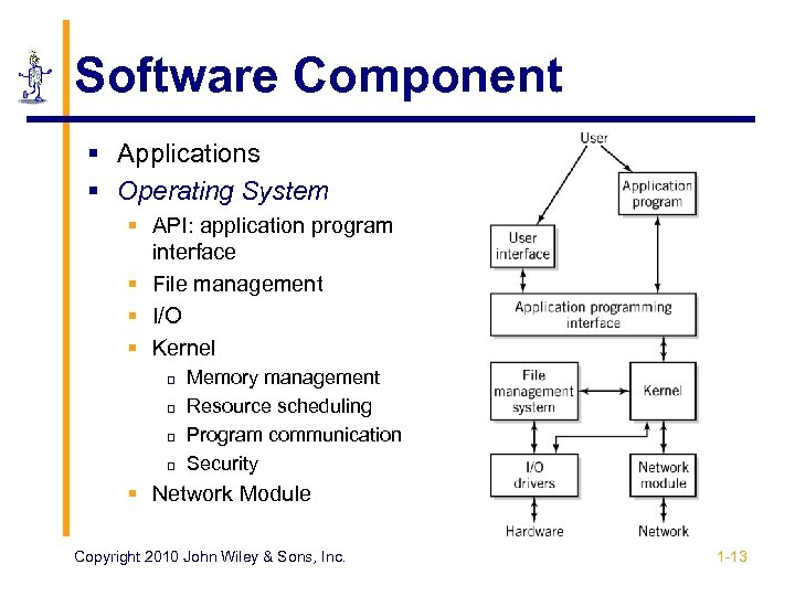 Software Component § Applications § Operating System § API: application program interface § File