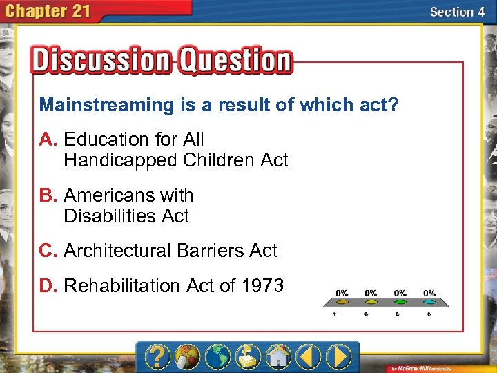 Mainstreaming is a result of which act? A. Education for All Handicapped Children Act