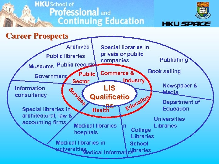 Career Prospects Archives Public libraries Special libraries in private or public companies Publishing s