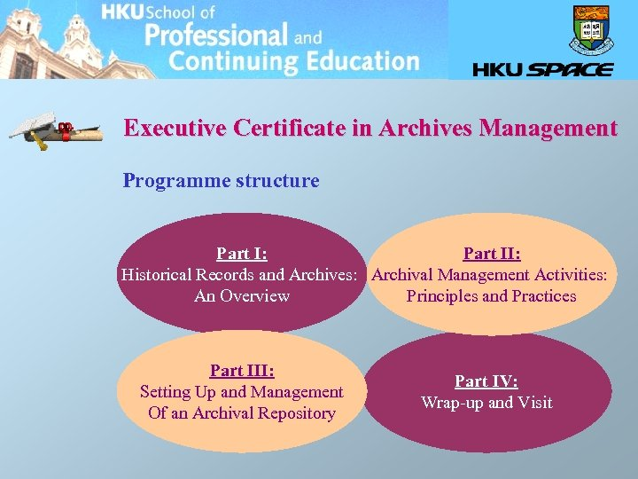 Executive Certificate in Archives Management Programme structure Part I: Part II: Historical Records and