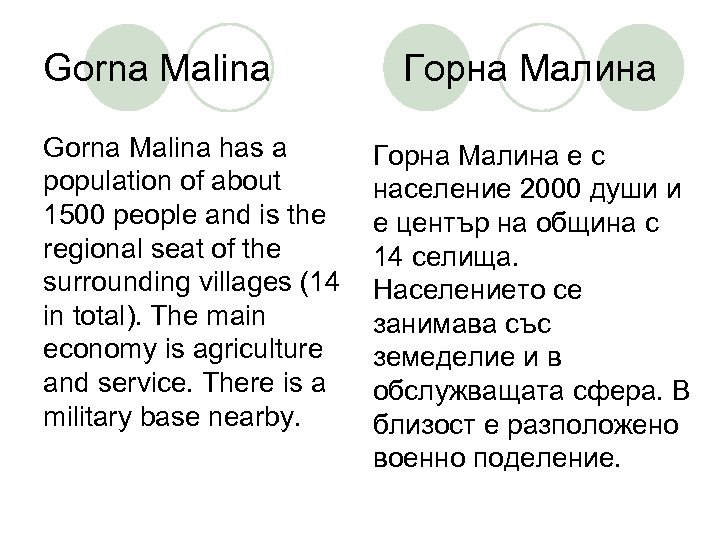 Gorna Malina has a population of about 1500 people and is the regional seat