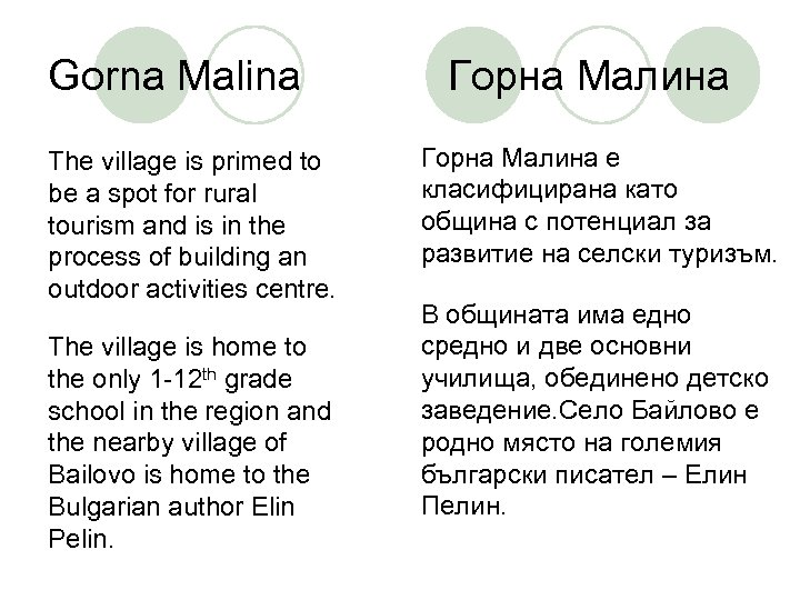 Gorna Malina The village is primed to be a spot for rural tourism and
