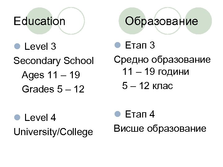 Education Oбразование l Level 3 Secondary School Ages 11 – 19 Grades 5 –