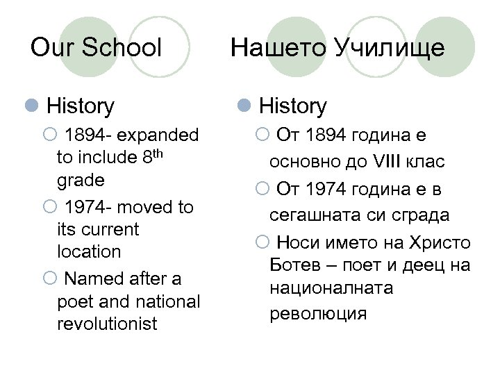 Our School l History ¡ 1894 - expanded to include 8 th grade ¡
