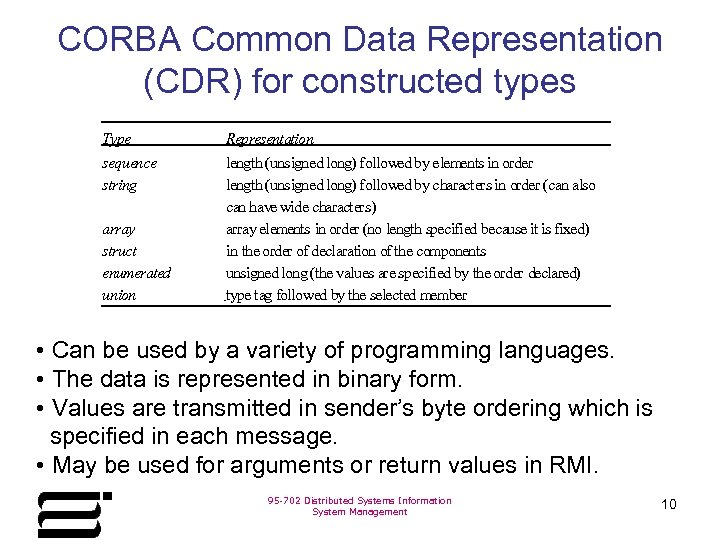 CORBA Common Data Representation (CDR) for constructed types Type sequence string array struct enumerated