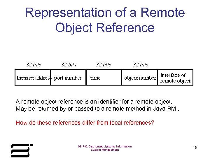 Representation of a Remote Object Reference 32 bits Internet address port number time 32