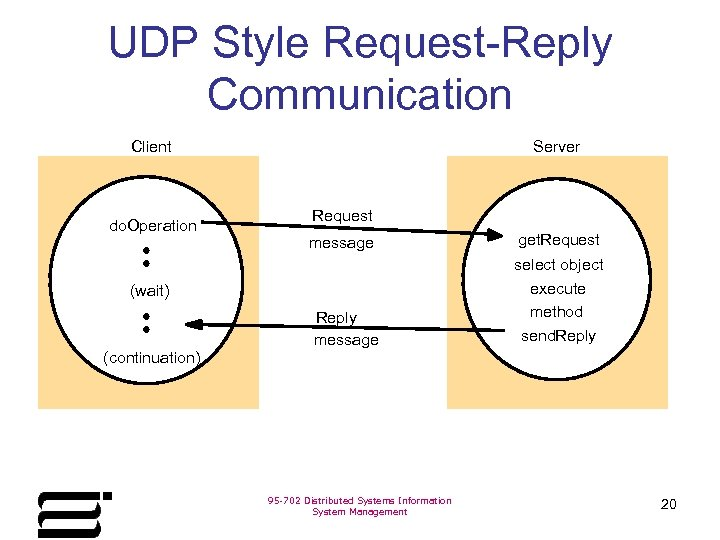 UDP Style Request-Reply Communication Client do. Operation Server Request message (wait) (continuation) Reply message