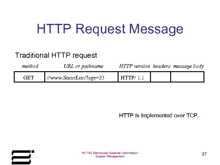 HTTP Request Message Traditional HTTP request method GET URL or pathname //www. Some. Loc/?
