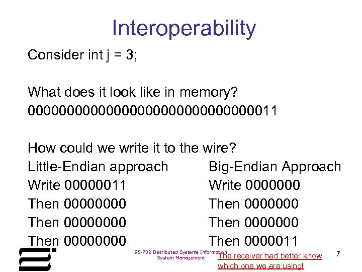 Interoperability Consider int j = 3; What does it look like in memory? 00000000000000011