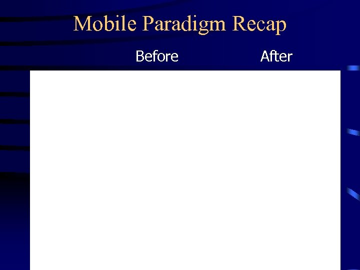 Mobile Paradigm Recap Before After A and B is already in execution