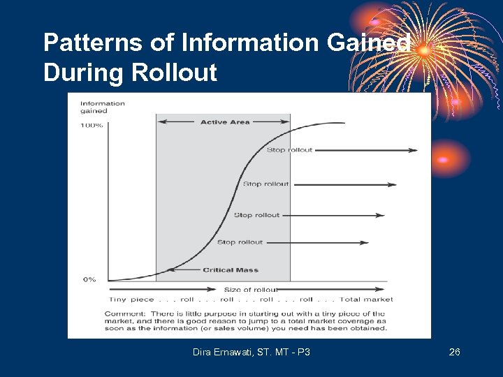 Patterns of Information Gained During Rollout Dira Ernawati, ST. MT - P 3 26