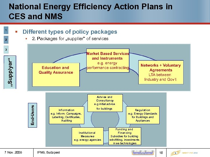 National Energy Efficiency Action Plans in CES and NMS § Different types of policy