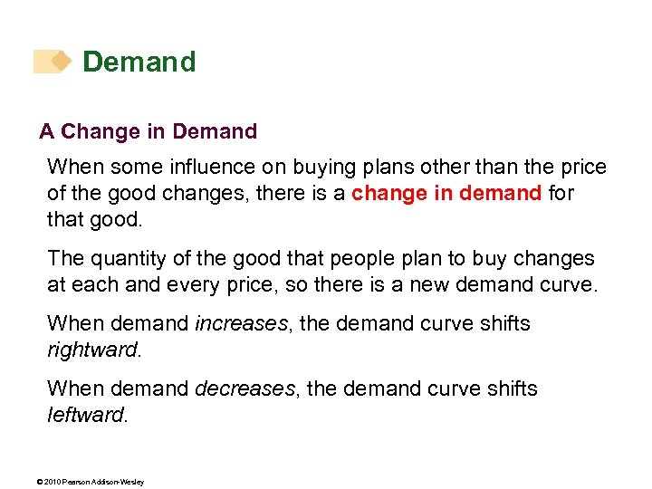 Demand A Change in Demand When some influence on buying plans other than the